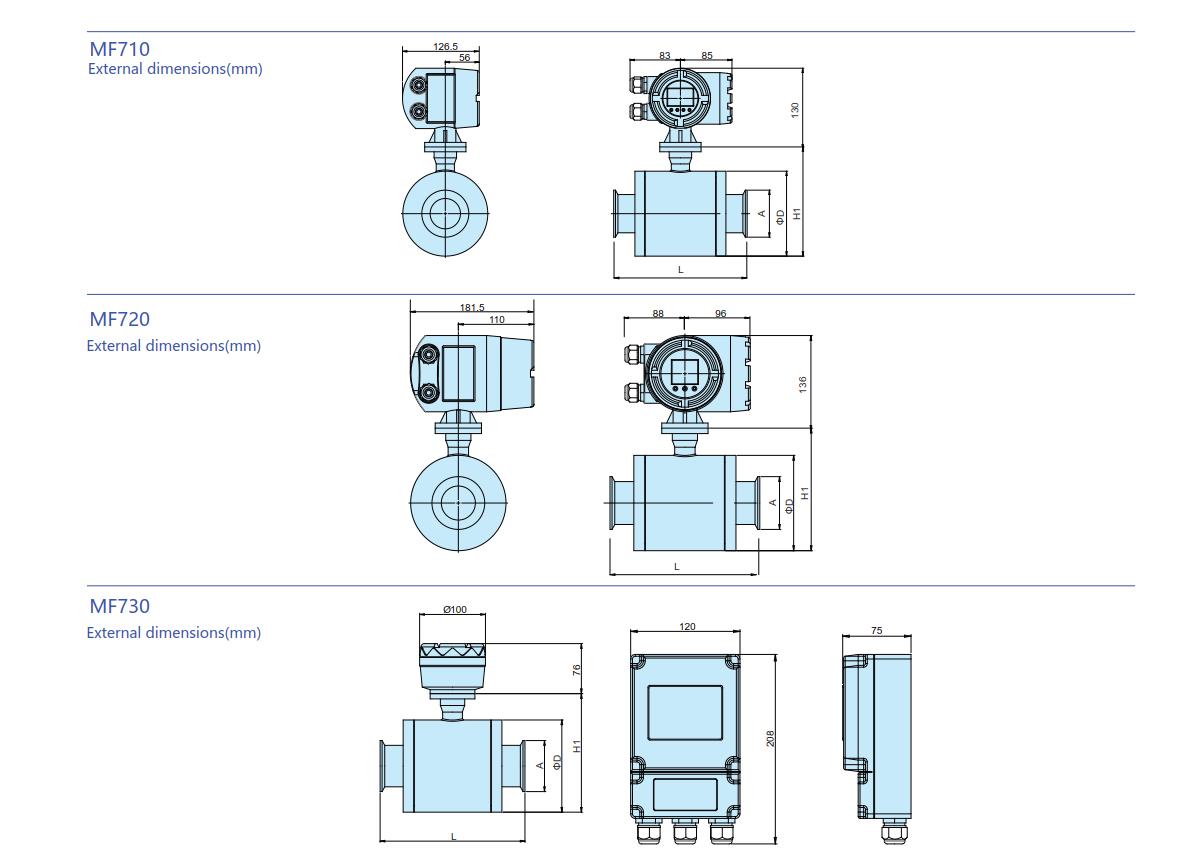На что следует обратить внимание при установке электромагнитного расходомера?